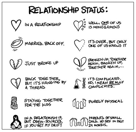 Funny Facebook Relationship Status