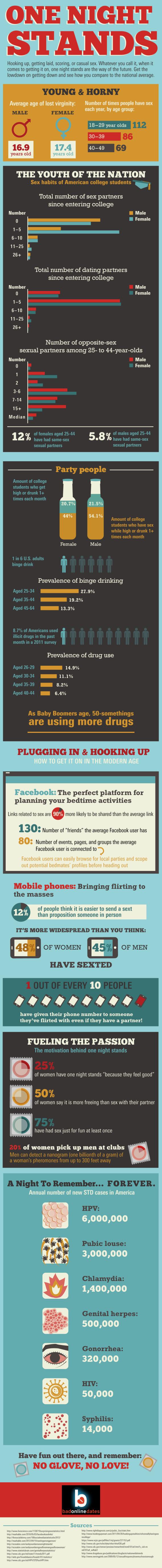 onenightstand infographic