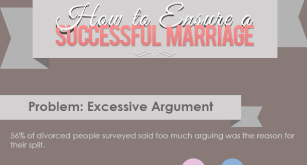 Infographic: How To Ensure A Successful Marriage