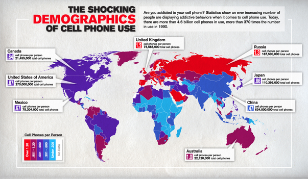 Shocking Smartphone Infographic: Mobile Dating Is The Next Dating Agency
