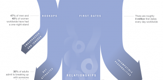 dating-and-relationships